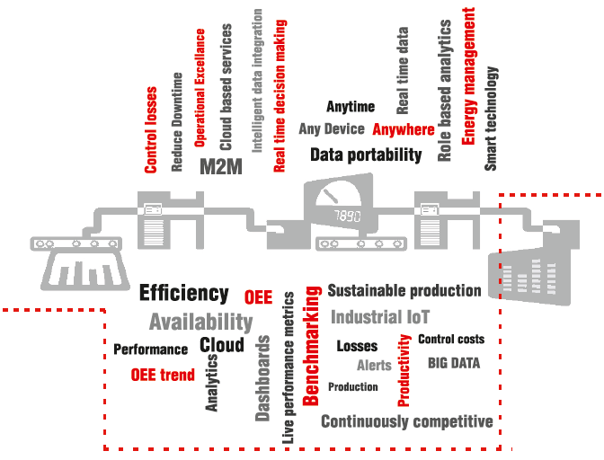smart-manufacturing-suite