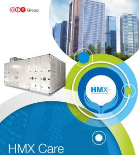 HMX Care