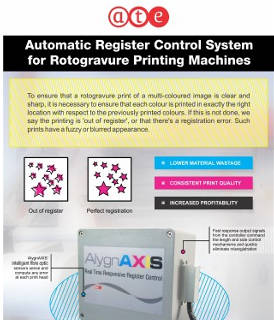 AlygnAXIS automatic register control system for rotogravure machines