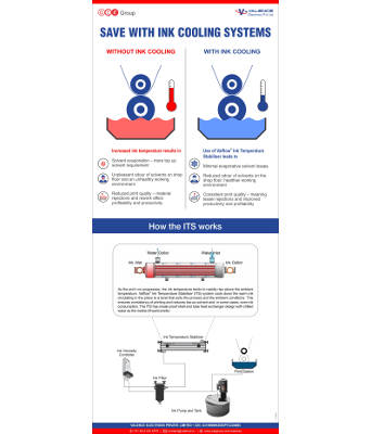 Save with ink cooling systems