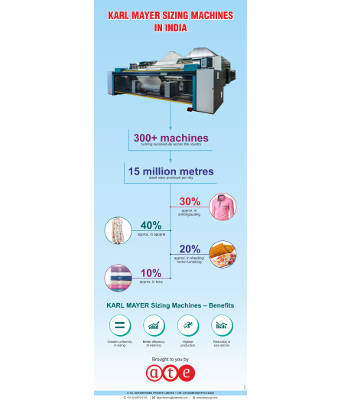 KARL MAYER sizing machines in India
