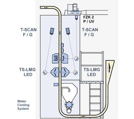 T-Scan TS-T5