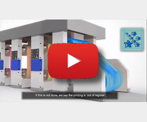 AlygnAXIS - automatic register control system for rotogravure machines (animation)