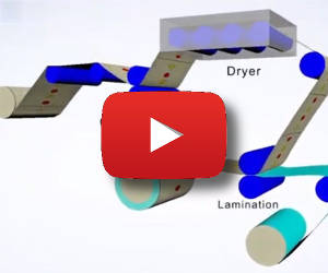 Enhancing safety and productivity on coating and laminating lines